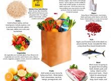 Gluten-Free-Grocery-List1